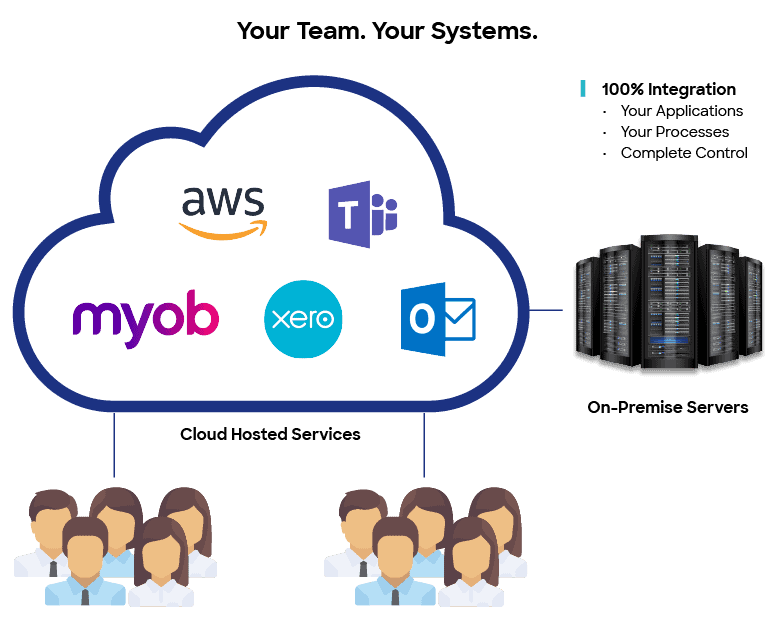 enterprise data security systems